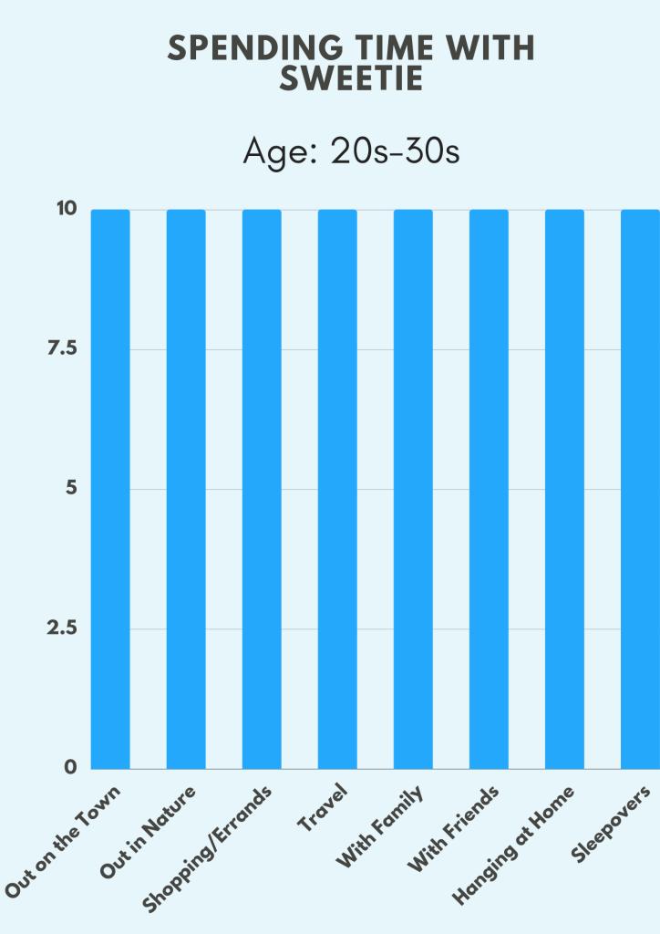 Ageless women dating